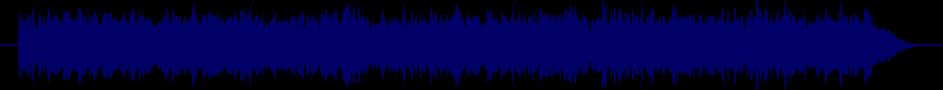 waveform of track #37328