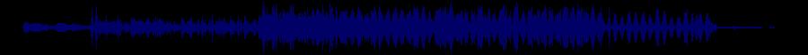 waveform of track #37334