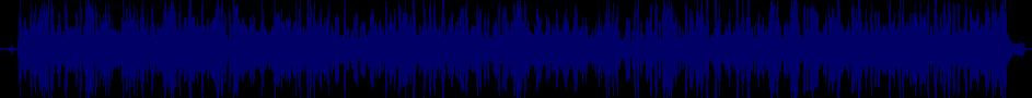 waveform of track #37350