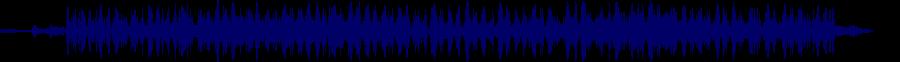 waveform of track #37358