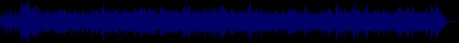 waveform of track #37359