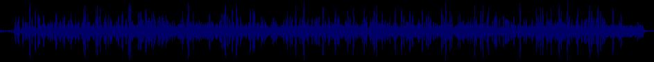 waveform of track #37361