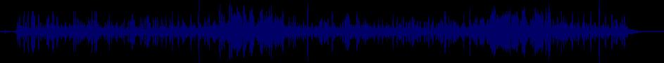 waveform of track #37368