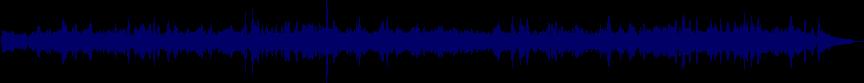 waveform of track #37451