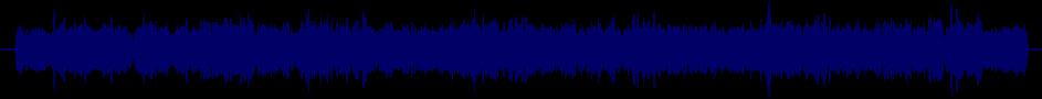 waveform of track #37515