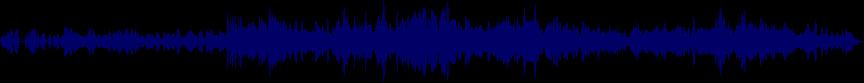 waveform of track #37523