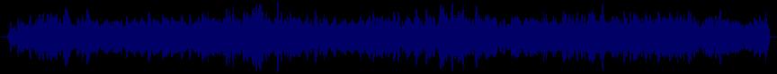 waveform of track #37528