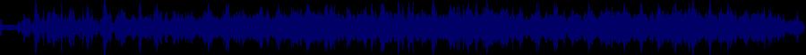 waveform of track #37543