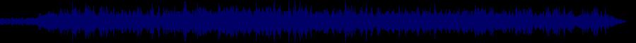 waveform of track #37577