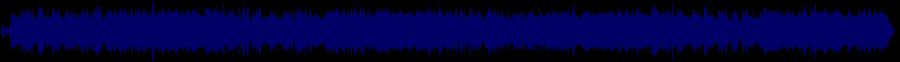 waveform of track #37588