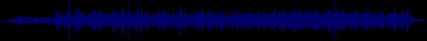 waveform of track #37595