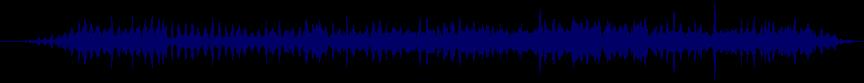 waveform of track #37596