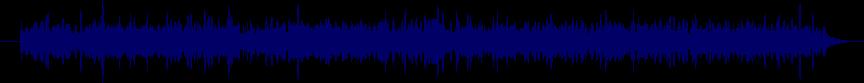 waveform of track #37600
