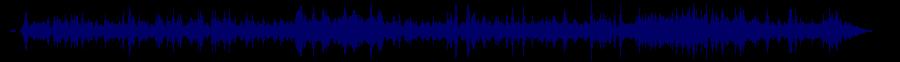 waveform of track #37618