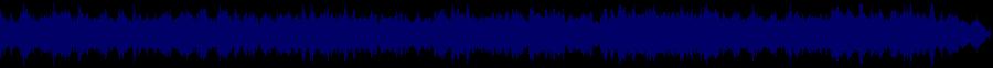 waveform of track #37640
