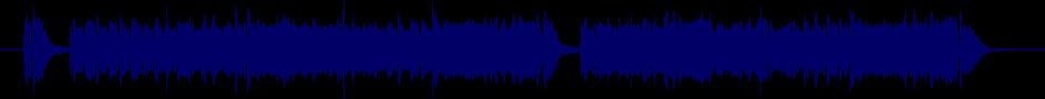 waveform of track #37657