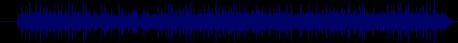 waveform of track #37659