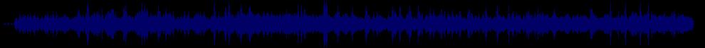 waveform of track #37679