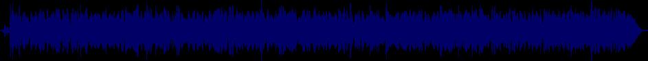 waveform of track #37683
