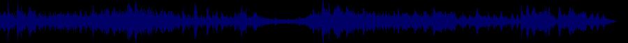 waveform of track #37686