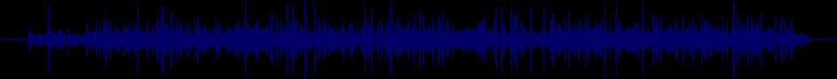 waveform of track #37708