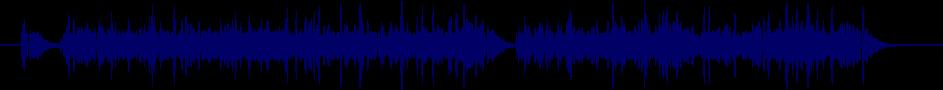 waveform of track #37709
