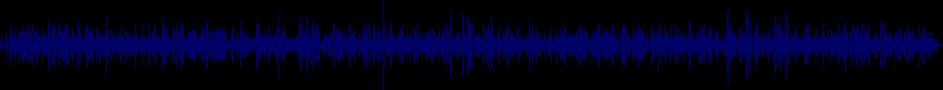 waveform of track #37710