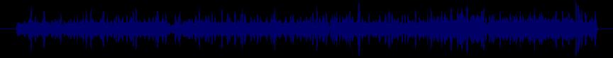 waveform of track #37719