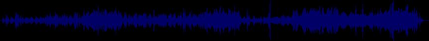waveform of track #37736
