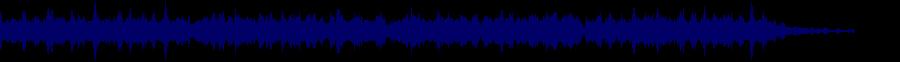 waveform of track #37746