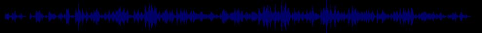 waveform of track #37782