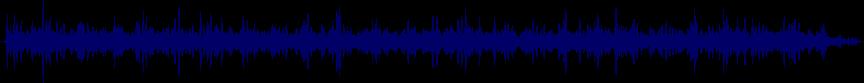 waveform of track #37804