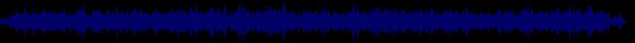 waveform of track #37814