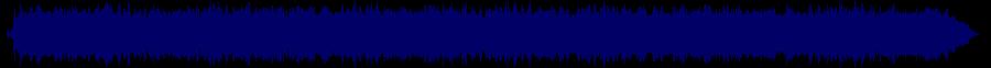 waveform of track #37820