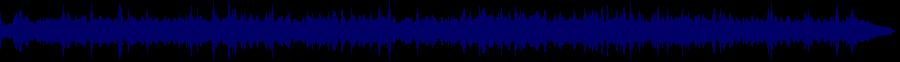 waveform of track #37834
