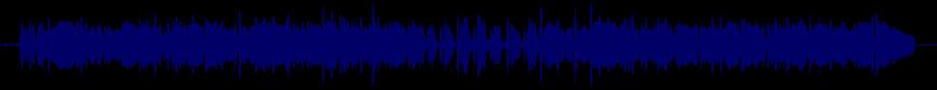 waveform of track #37856