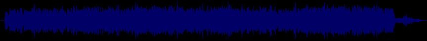 waveform of track #37858