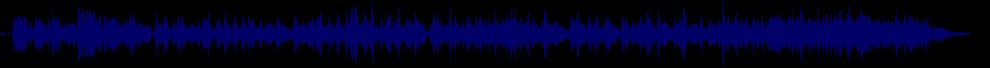 waveform of track #37866