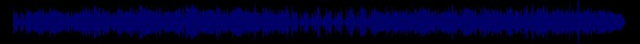 waveform of track #37874