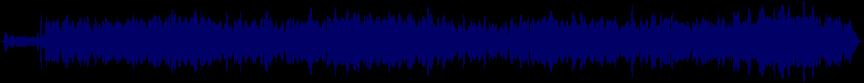 waveform of track #37882