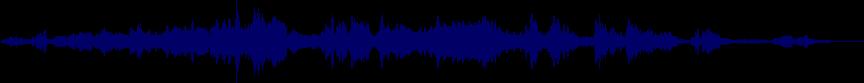 waveform of track #37897