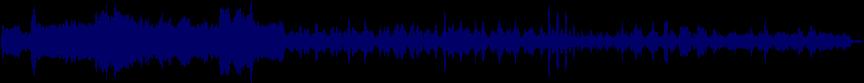 waveform of track #37898