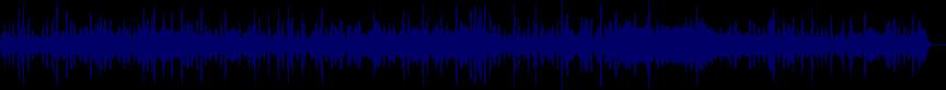 waveform of track #37924