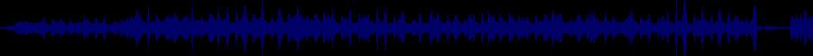 waveform of track #37933