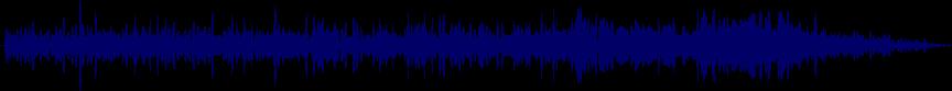 waveform of track #37934