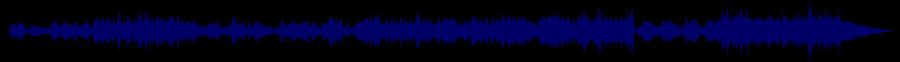 waveform of track #37956