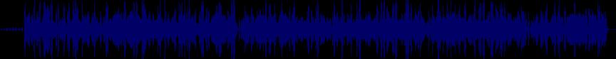 waveform of track #37967
