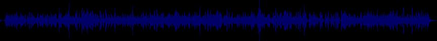 waveform of track #37972