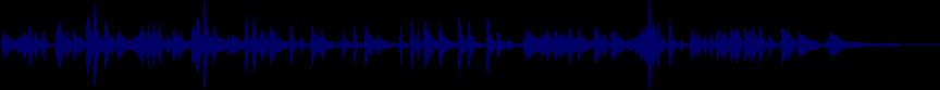 waveform of track #37973