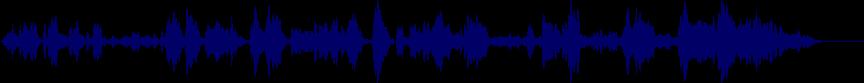 waveform of track #37983